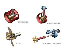 Thrusters & Propellers